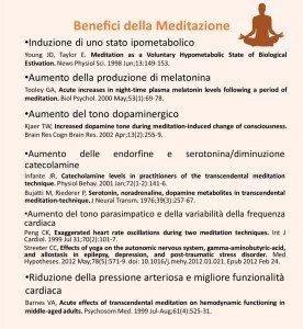 Meditazione 276x300 - Meditazione